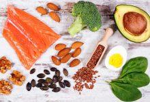 Mauvais Cholesterol