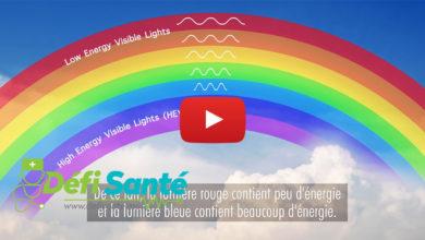 Photo of [Vidéo] Yeux : C'est quoi la lumière bleue ?